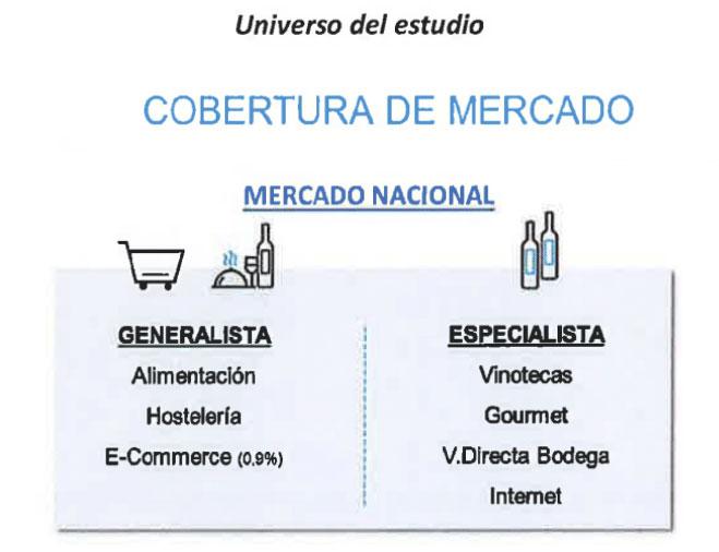 Cobertura mercado